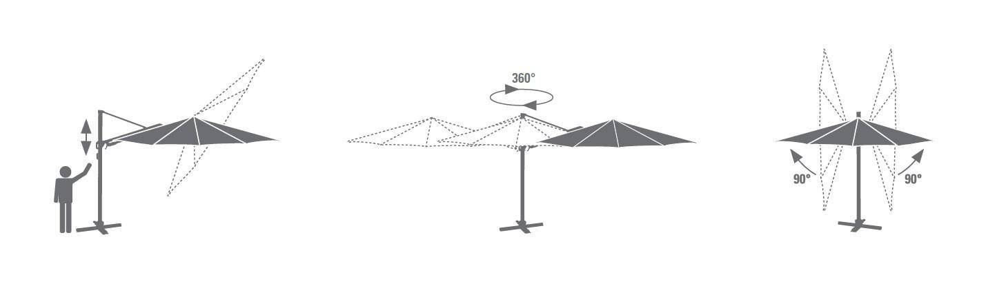 Ampelschirm / Sonnenschirm acamp acamatic 3d Ø300cm taupe Bild 2