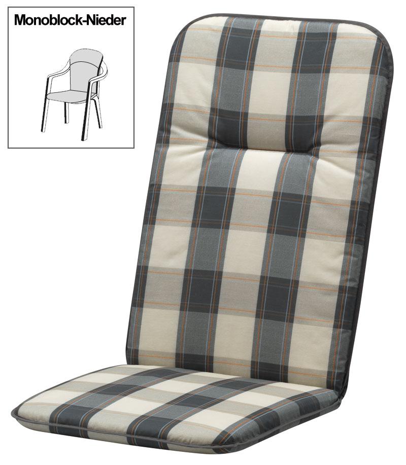 polster auflage f r gartenm bel monoblock nl des basic. Black Bedroom Furniture Sets. Home Design Ideas