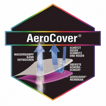 Schutzhülle für Strandkörbe AeroCover XL 150x105x165/145 cm Bild 2