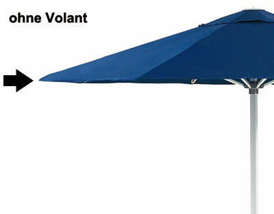 Großschirm / Sonnenschirm Doppler Alu Expert 350x350cm gelb Bild 3