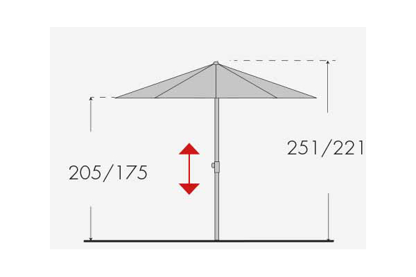 Sonnenschirm / Gartenschirm Doppler Expert auto tilt Ø320cm D840 anthr Bild 4
