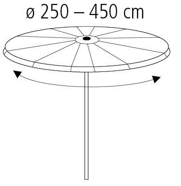 Schutzhülle Wehncke Deluxe für Sonnenschirm Ø250-450cm anthrazit Bild 2